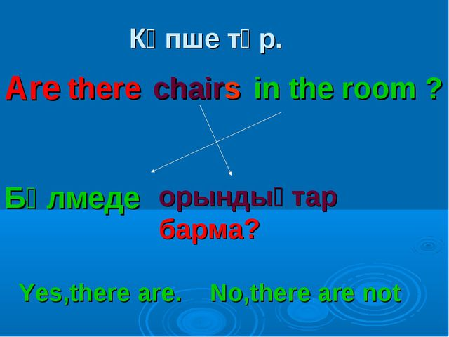 Көпше түр. there chairs in the room ? Бөлмеде орындықтар барма? Are Yes,there...