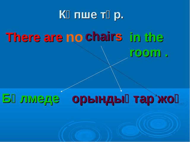 Көпше түр. There are chairs in the room . Бөлмеде орындықтар жоқ no