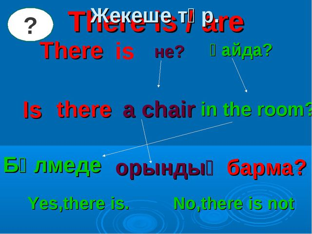 There is / are There не? қайда? there a chair in the room? Бөлмеде орындық ба...
