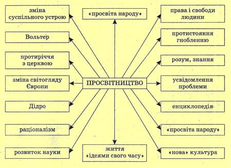 http://www.zarlit.com/lesson/9klas/8.jpg