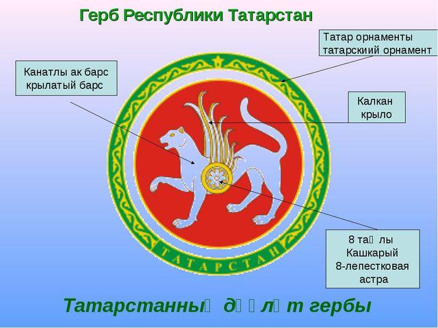 Герб Республики Татарстан Татарстанның дәүләт гербы