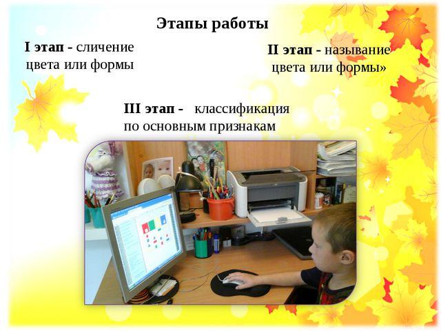 Этапы работы III этап - классификация по основным признакам I этап - сличение...