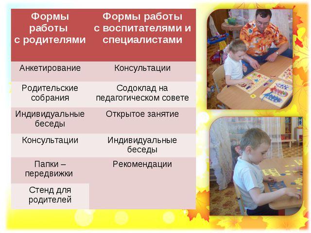 Формы работы с родителямиФормы работы с воспитателями и специалистами Анкети...