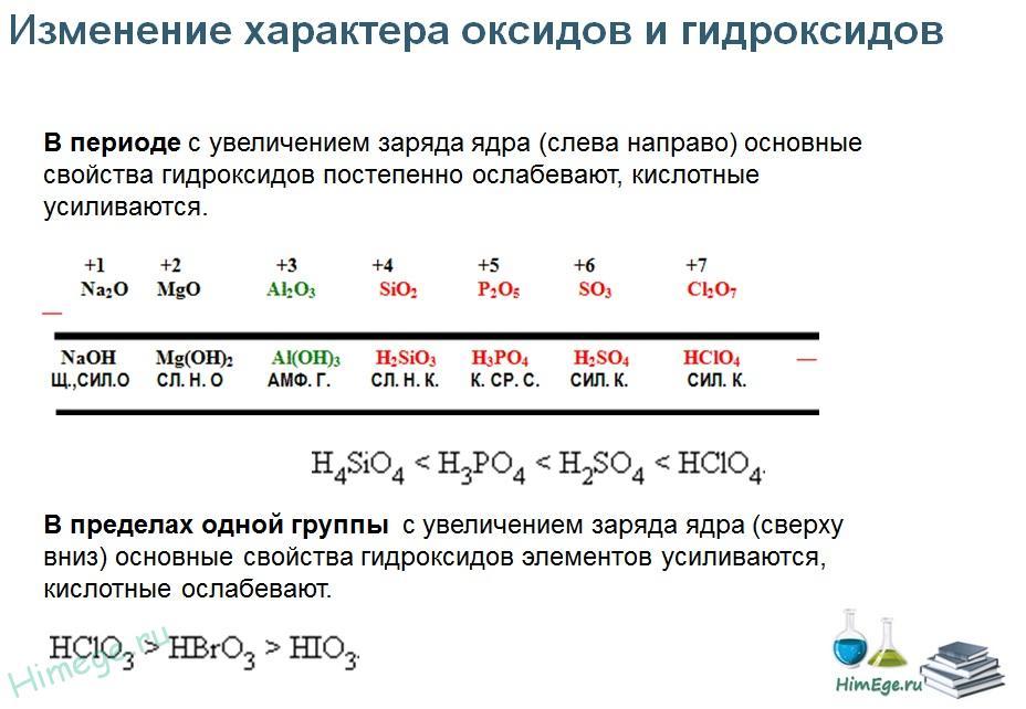 кислотно-основные-свойства-меняются-по-группе-и-периоду.jpg