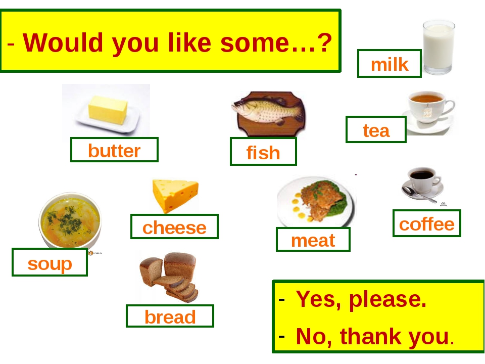- Would you like some…? Yes, please. No, thank you. milk fish butter cheese s...