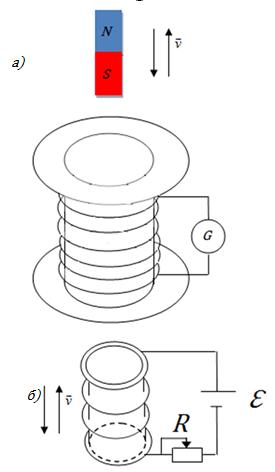 http://bog5.in.ua/lection/magnetism_lect/image_magn/clip_image001_0002.png