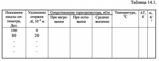 http://fevt.ru/_ld/2/s91212281.jpg