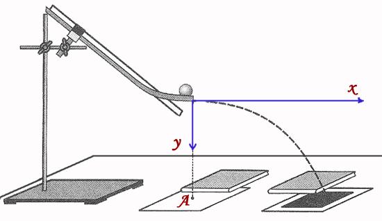 Описание: Описание: http://physics-lab.ucoz.ru/images/labwork/lr_2_3.png
