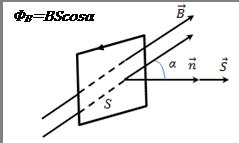 Описание: http://bog5.in.ua/lection/magnetism_lect/image_magn/clip_image003_0002.png