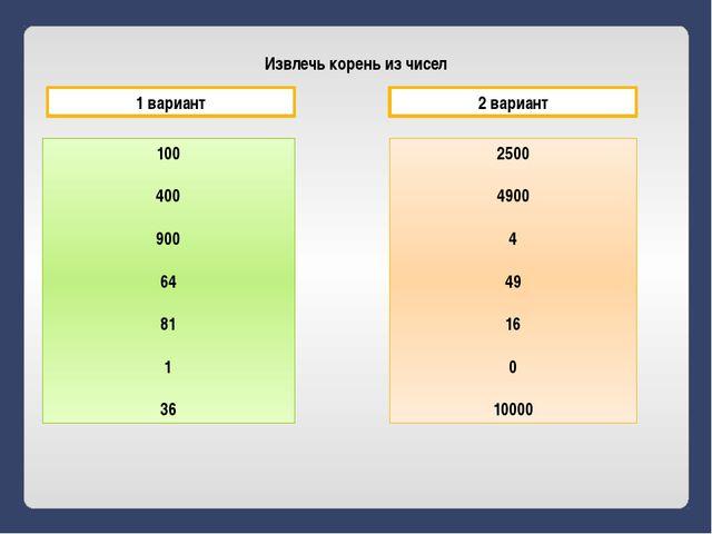 Извлечь корень из чисел 100 400 900 64 81 1 36 2500 4900 4 49 16 0 10000 1 ва...