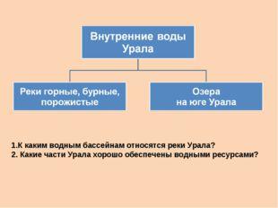 1.К каким водным бассейнам относятся реки Урала? 2. Какие части Урала хорошо