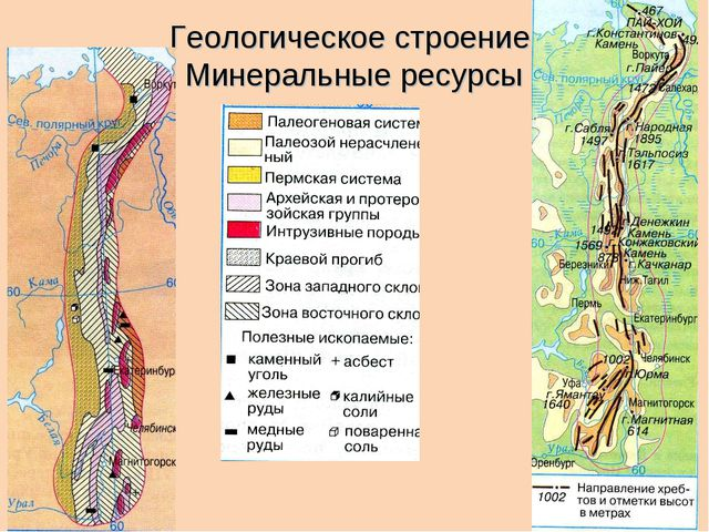 Геологическое строение. Минеральные ресурсы