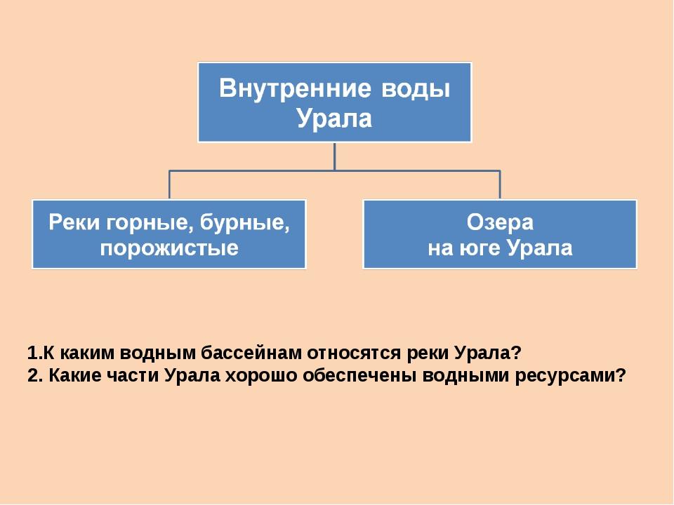 1.К каким водным бассейнам относятся реки Урала? 2. Какие части Урала хорошо...