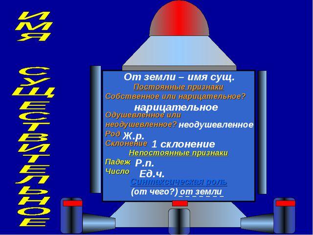 От земли – имя сущ. нарицательное неодушевленное Ж.р. 1 склонение Р.п. Ед.ч....