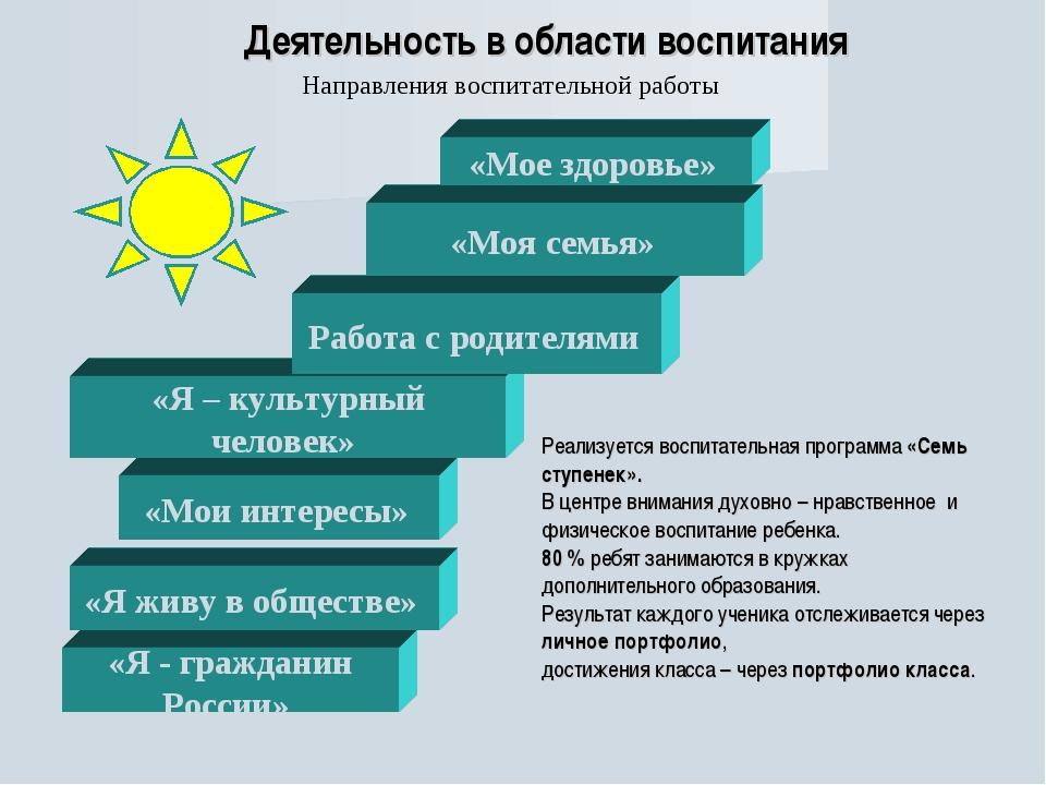 Деятельность в области воспитания «Мое здоровье» «Моя семья» «Я – культурный...