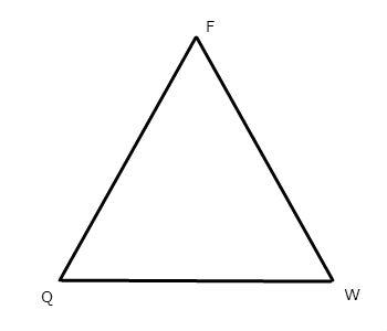 Элементы равнобедренного треугольника