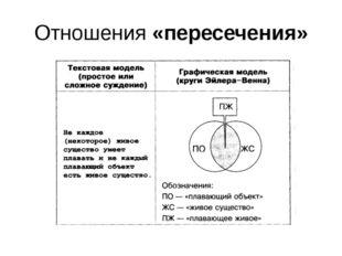 Отношения «пересечения»