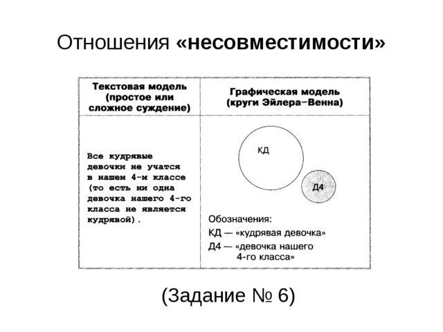 (Задание № 6) Отношения «несовместимости»