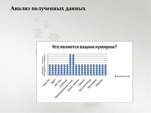 Анализ полученных данных