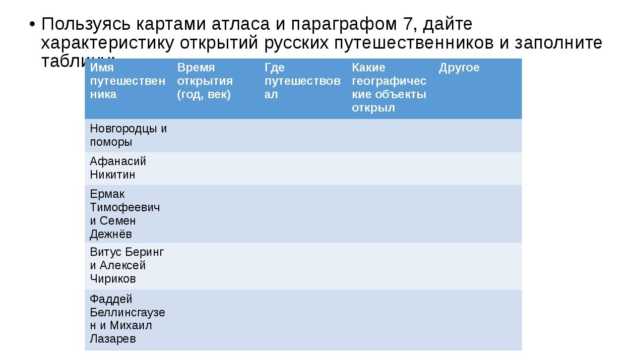 Пользуясь картами атласа и параграфом 7, дайте характеристику открытий русски...