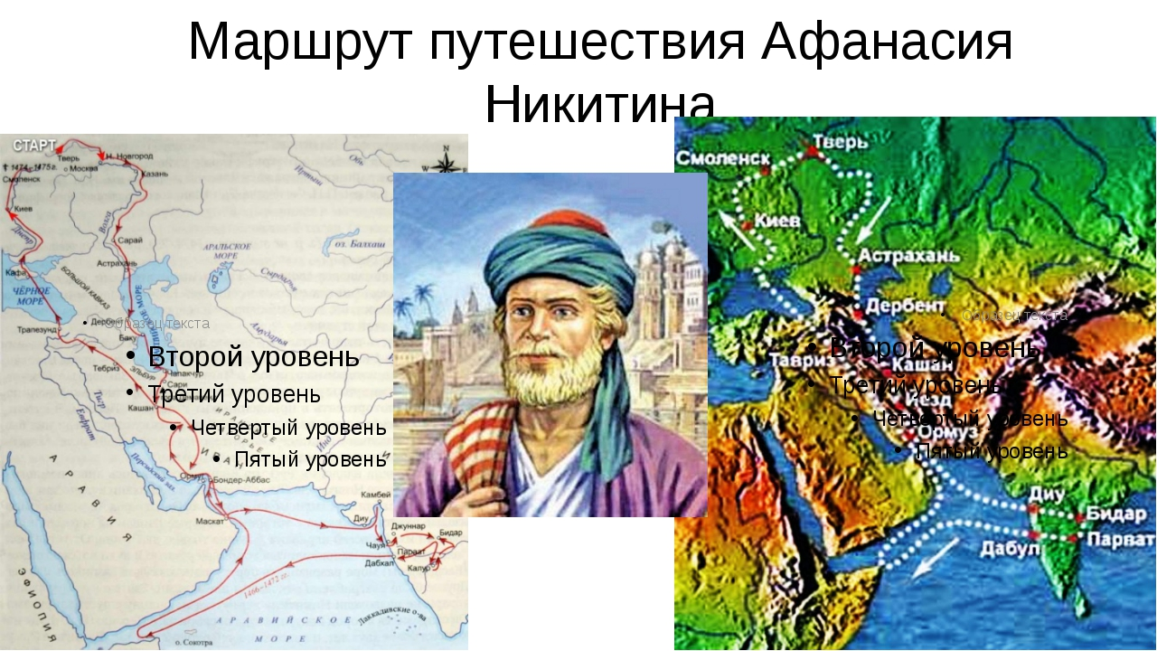 Маршрут путешествия Афанасия Никитина