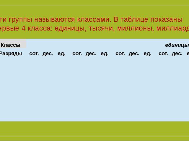 Эти группы называются классами. В таблице показаны первые 4 класса: единицы,...