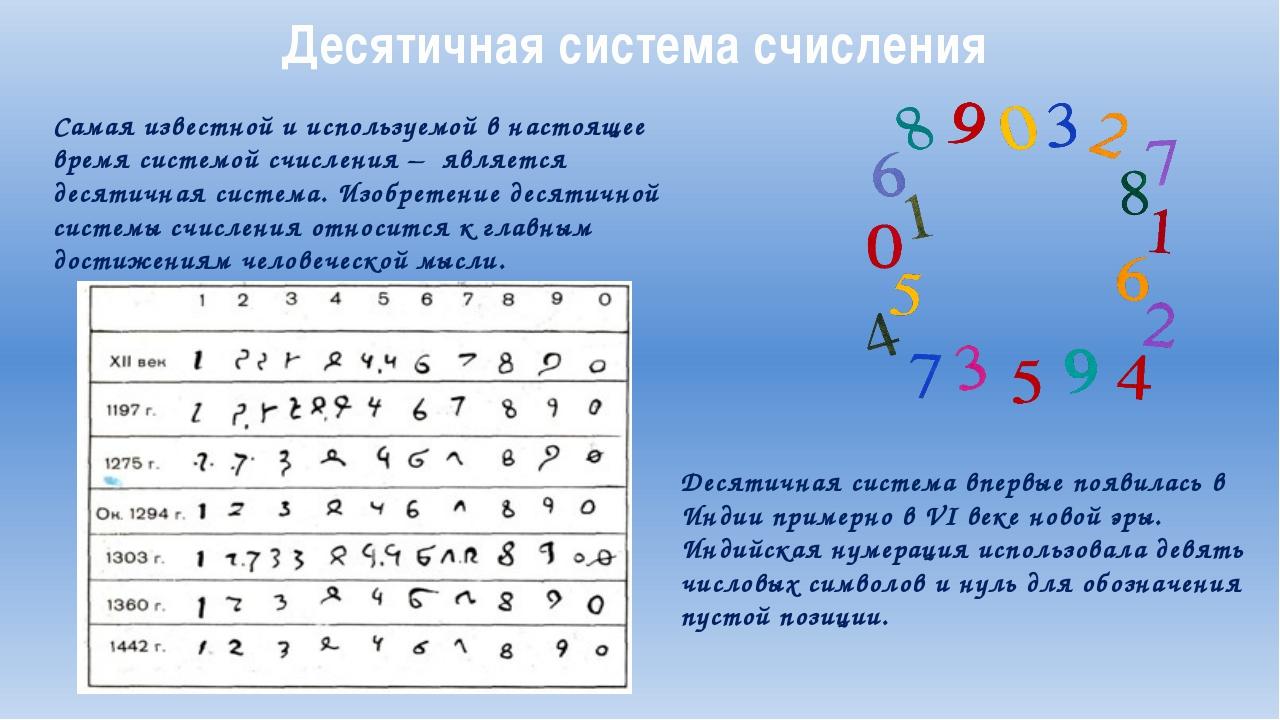Десятичная система счисления Самая известной и используемой в настоящее время...