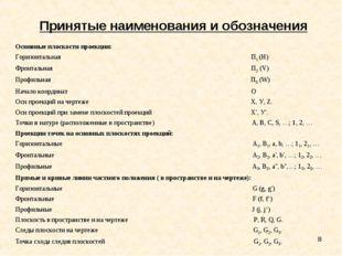 * Принятые наименования и обозначения Основные плоскости проекции: Горизонтал