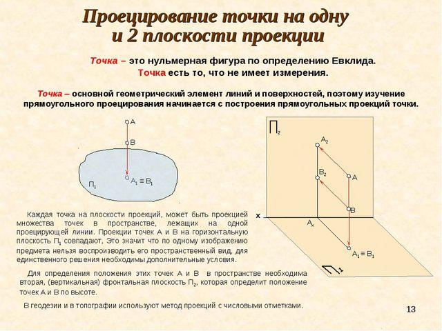 * А В А1 Проецирование точки на одну и 2 плоскости проекции Точка – основной...