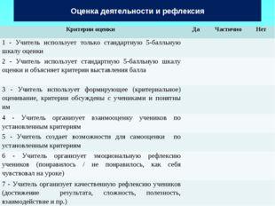 Оценка деятельности и рефлексия Критерии оценки ДаЧастичноНет 1 - Учитель