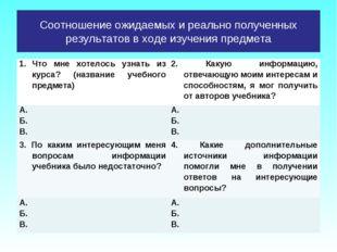 Соотношение ожидаемых и реально полученных результатов в ходе изучения предме