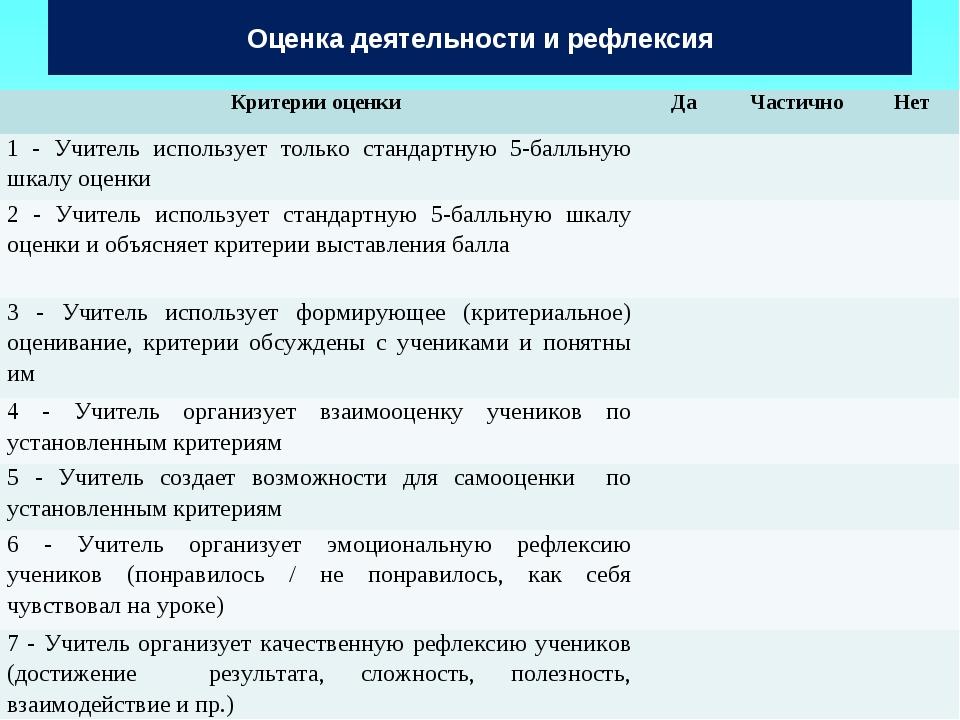 Оценка деятельности и рефлексия Критерии оценки ДаЧастичноНет 1 - Учитель...