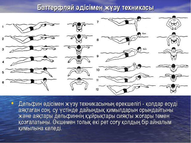 Баттерфляй әдісімен жүзу техникасы Дельфин әдісімен жүзу техникасының ерекшел...