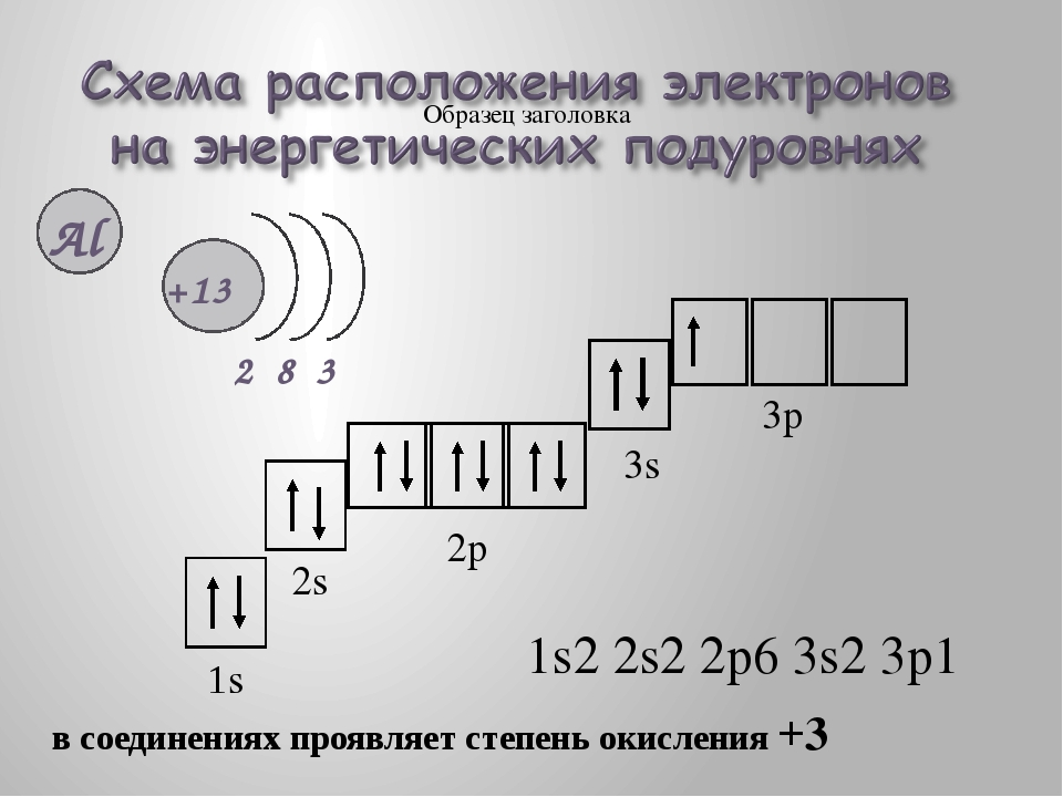 1s2 2s2 2p6 3s2 3p1 1s 2s 2p 3s 3p в соединениях проявляет степень окисления...