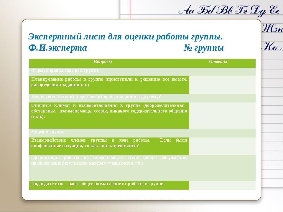 Экспертный лист для оценки работы группы. Ф.И.эксперта № группы Вопросы Ответ...