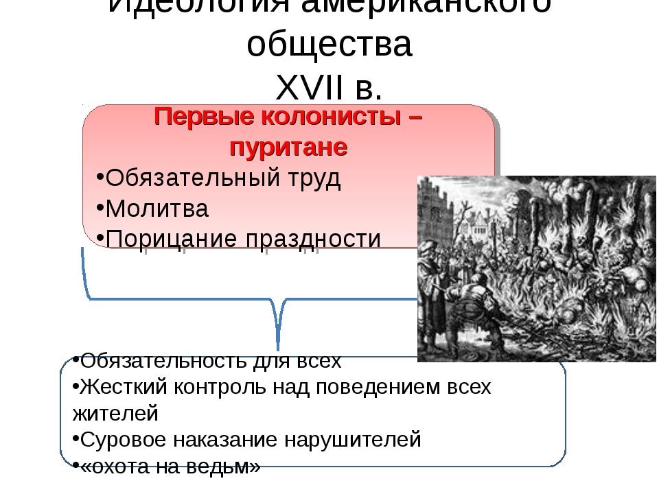 Идеология американского общества XVII в. Первые колонисты – пуритане Обязател...