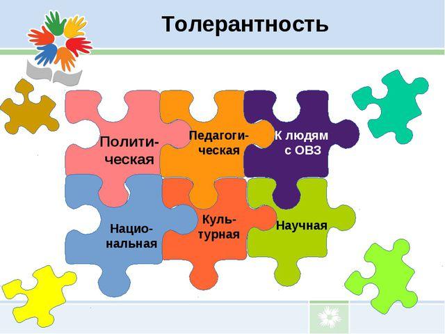 Полити- ческая Куль- турная Педагоги- ческая Научная Нацио- нальная К людям с...