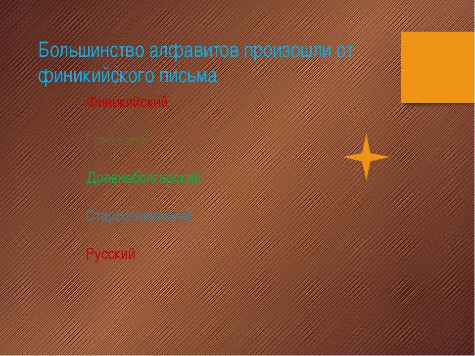 Большинство алфавитов произошли от финикийского письма Финикийский Греческий...