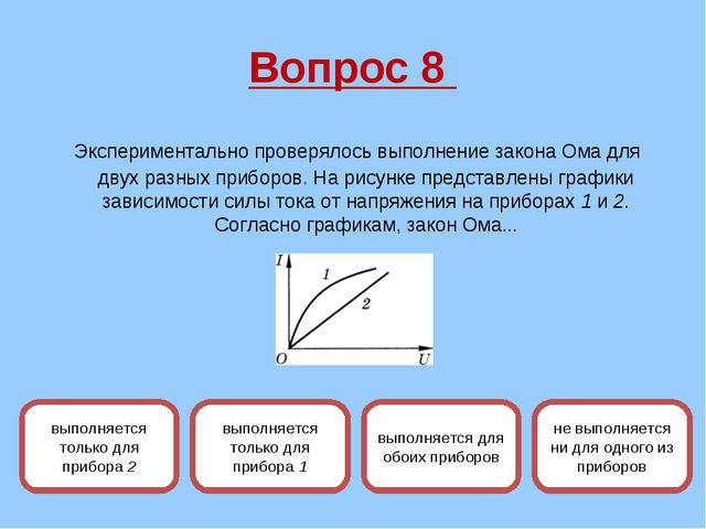 Вопрос 8 Экспериментально проверялось выполнение закона Ома для двух разных п...