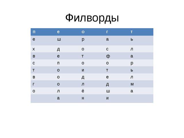 Филворды  х д о с л в е т ф а с п о о р т о и т ь в о д е л г о л д м о л ё...