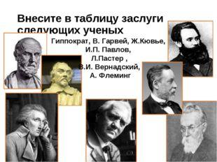 Внесите в таблицу заслуги следующих ученых Гиппократ, В. Гарвей, Ж.Кювье, И.П