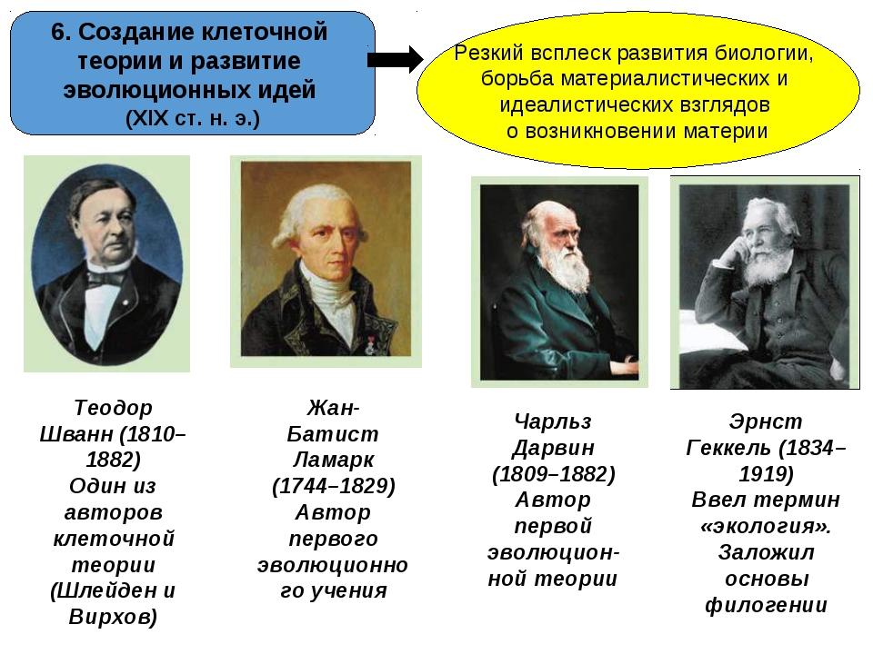 6. Создание клеточной теории и развитие эволюционных идей (ХІХ ст. н. э.) Рез...