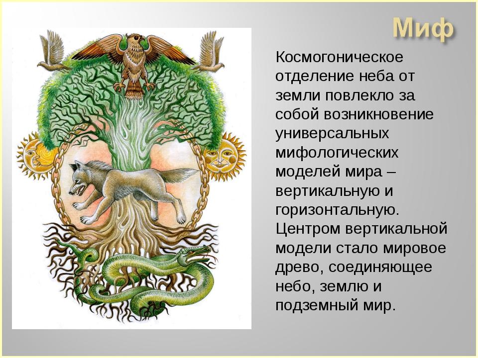 Космогоническое отделение неба от земли повлекло за coбой возникновение униве...