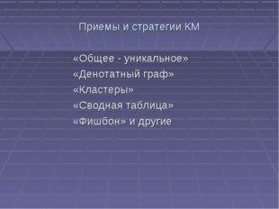 Приемы и стратегии КМ «Общее - уникальное» «Денотатный граф» «Кластеры» «Свод