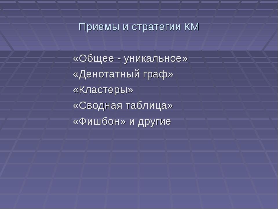 Приемы и стратегии КМ «Общее - уникальное» «Денотатный граф» «Кластеры» «Свод...