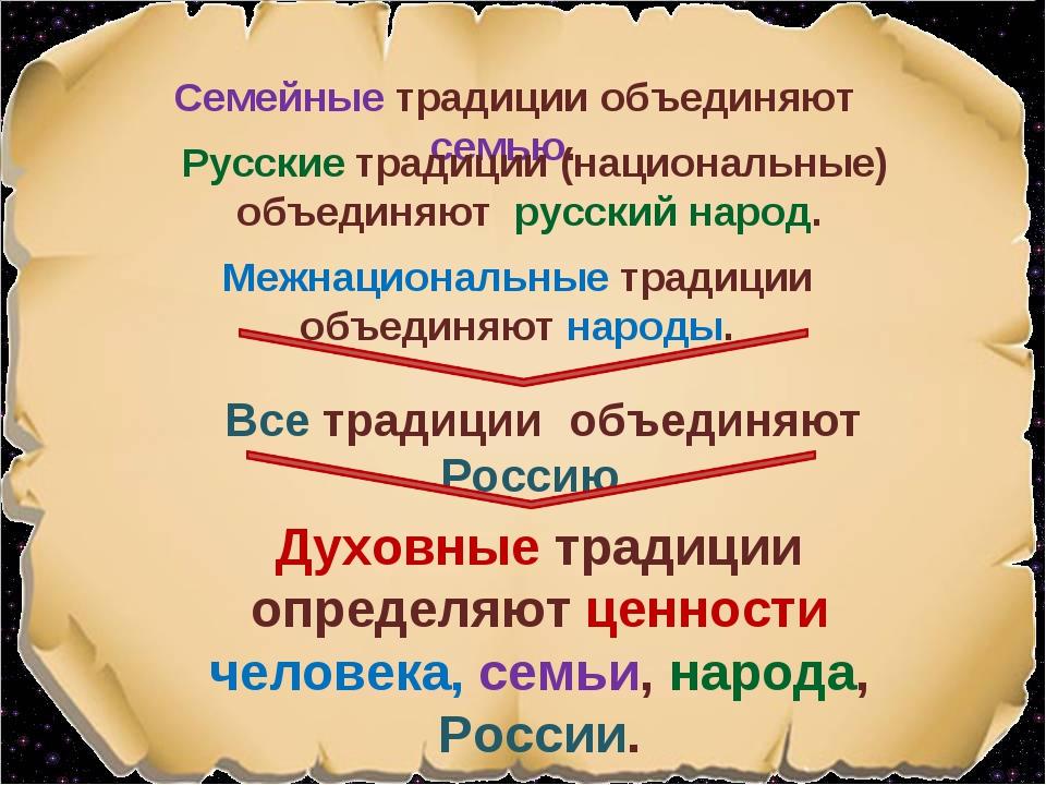 Семейные традиции объединяют семью. Русские традиции (национальные) объединя...