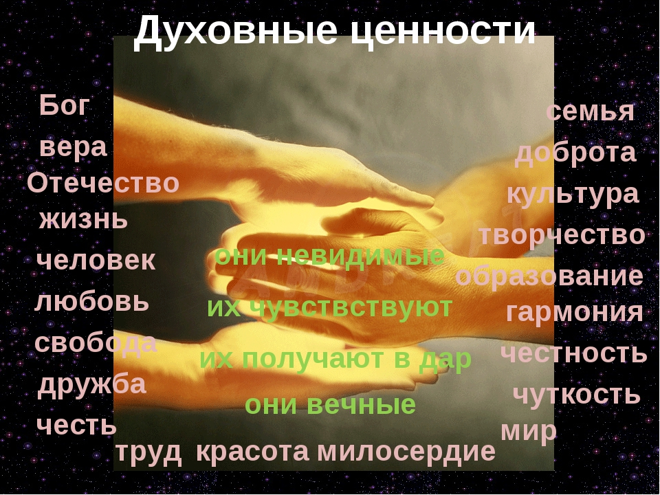 Духовные ценности Бог вера Отечество жизнь человек любовь свобода дружба чест...