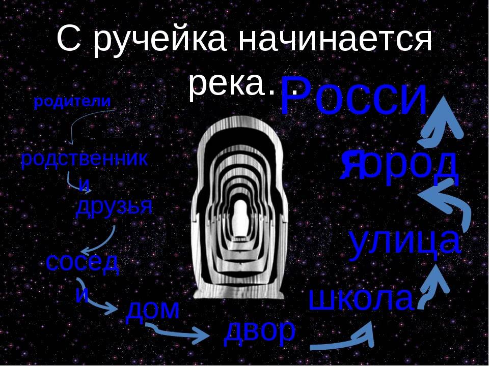 С ручейка начинается река… родители родственники Россия друзья соседи дом дво...