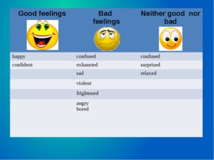 Good feelings Bad feelings Neither good nor bad happy confused confused conf