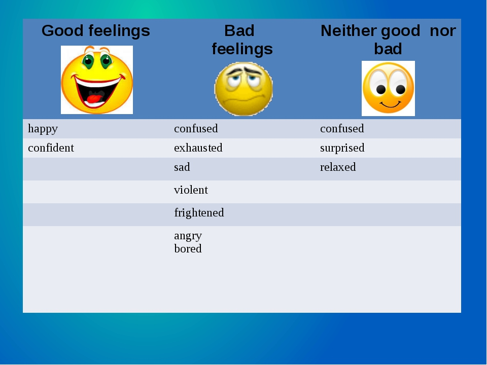 Good feelings Bad feelings Neither good nor bad happy confused confused conf...